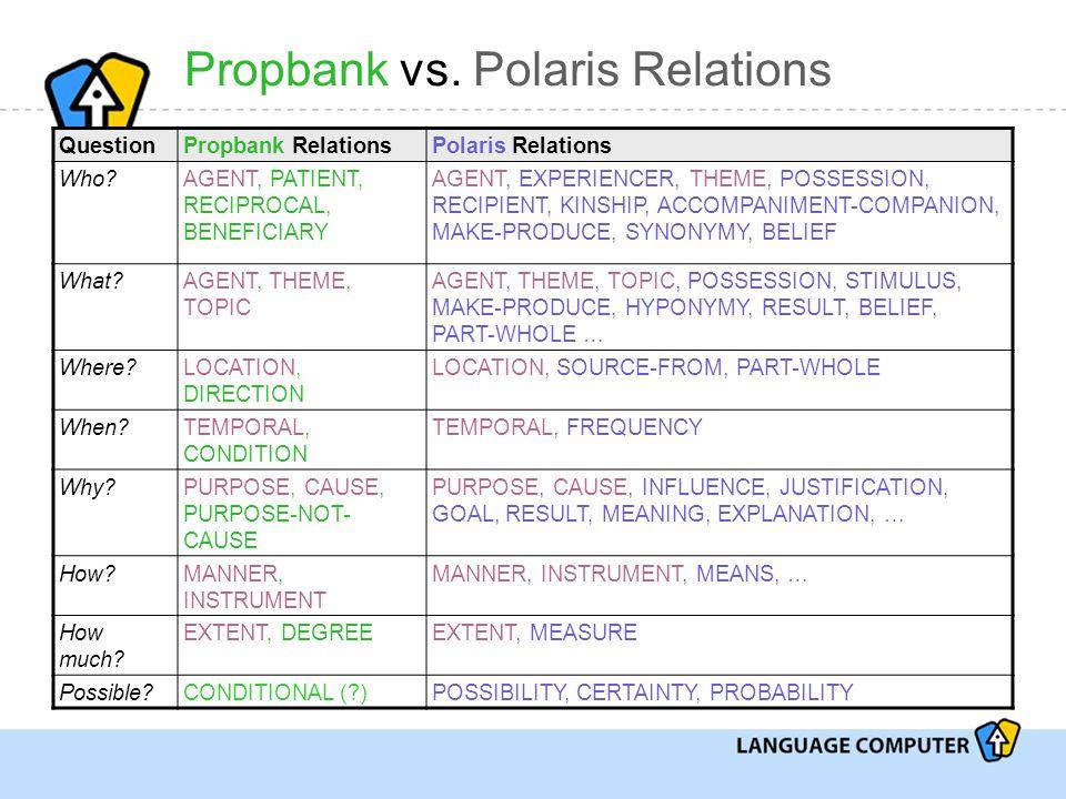 Propbank vs.