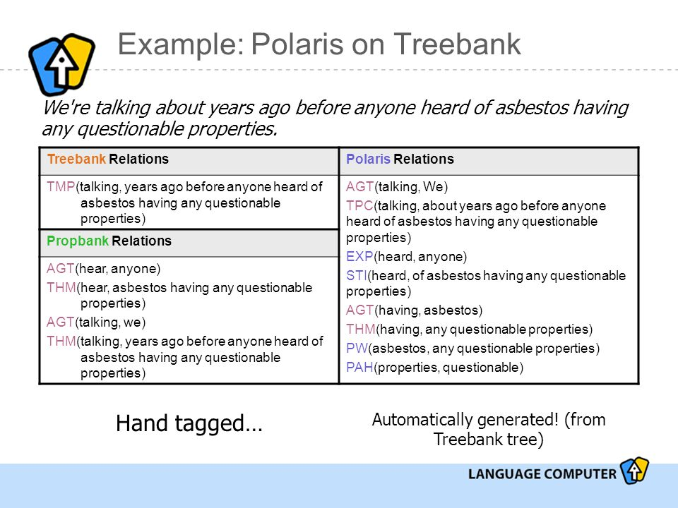 Example: Polaris on Treebank We re talking about years ago before anyone heard of asbestos having any questionable properties.
