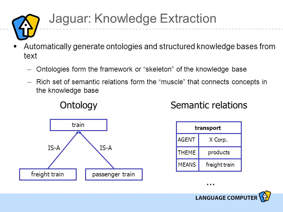 Jaguar: Knowledge Extraction  Automatically generate ontologies and structured knowledge bases from text –Ontologies form the framework or skeleton of the knowledge base –Rich set of semantic relations form the muscle that connects concepts in the knowledge base train passenger trainfreight train IS-A transport AGENT THEME MEANS X Corp.