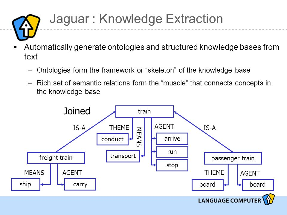  Automatically generate ontologies and structured knowledge bases from text –Ontologies form the framework or skeleton of the knowledge base –Rich set of semantic relations form the muscle that connects concepts in the knowledge base IS-A carry AGENT conduct THEME board AGENT THEME board MEANS ship transport MEANS AGENT arrive run stop Joined train passenger train freight train Jaguar : Knowledge Extraction