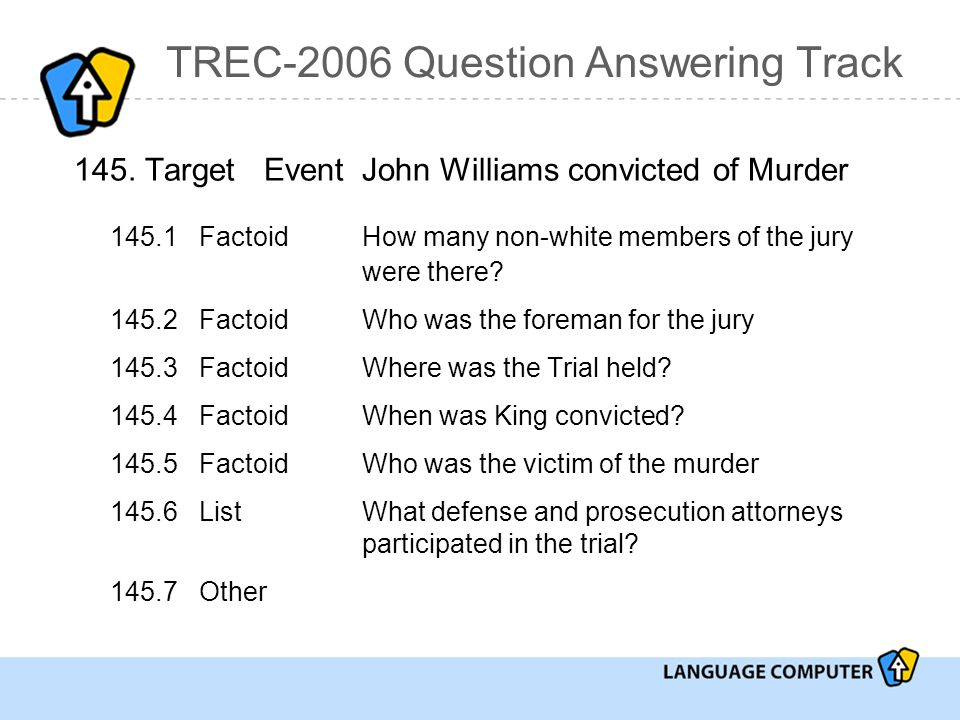 TREC-2006 Question Answering Track 145.
