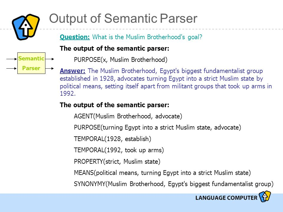 Output of Semantic Parser Question: What is the Muslim Brotherhood s goal.