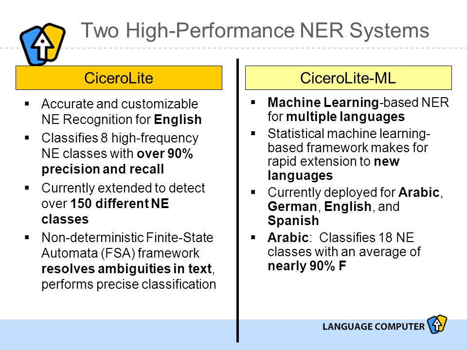 Two High-Performance NER Systems  Accurate and customizable NE Recognition for English  Classifies 8 high-frequency NE classes with over 90% precision and recall  Currently extended to detect over 150 different NE classes  Non-deterministic Finite-State Automata (FSA) framework resolves ambiguities in text, performs precise classification  Machine Learning-based NER for multiple languages  Statistical machine learning- based framework makes for rapid extension to new languages  Currently deployed for Arabic, German, English, and Spanish  Arabic: Classifies 18 NE classes with an average of nearly 90% F CiceroLiteCiceroLite-ML