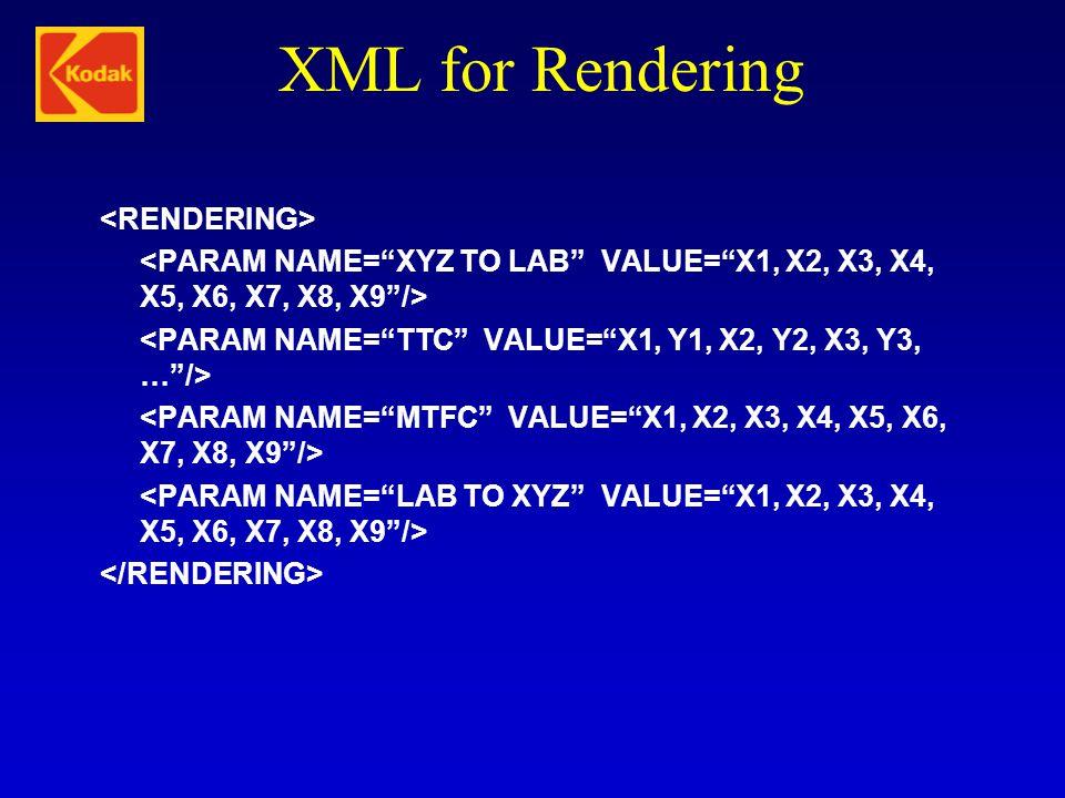 XML for Rendering