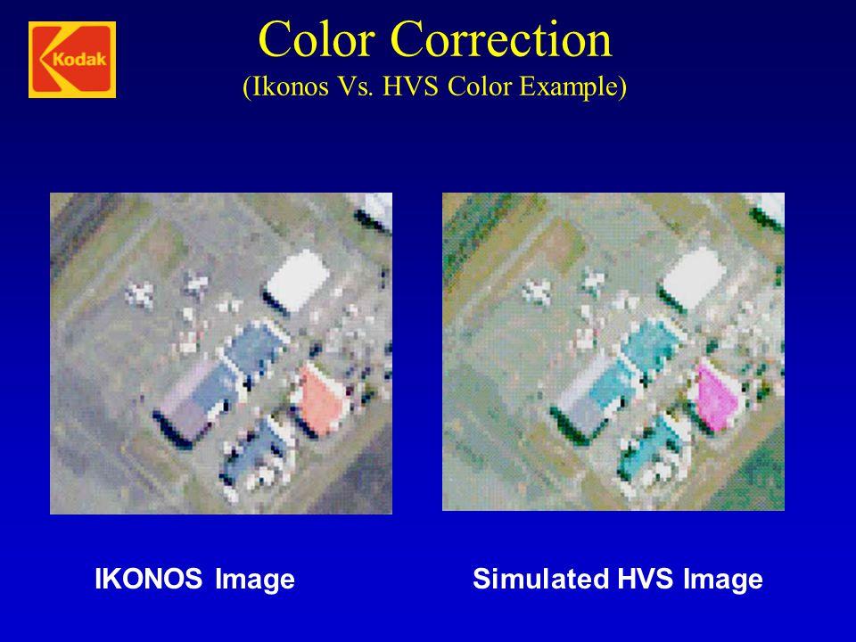 Color Correction (Ikonos Vs. HVS Color Example) IKONOS ImageSimulated HVS Image