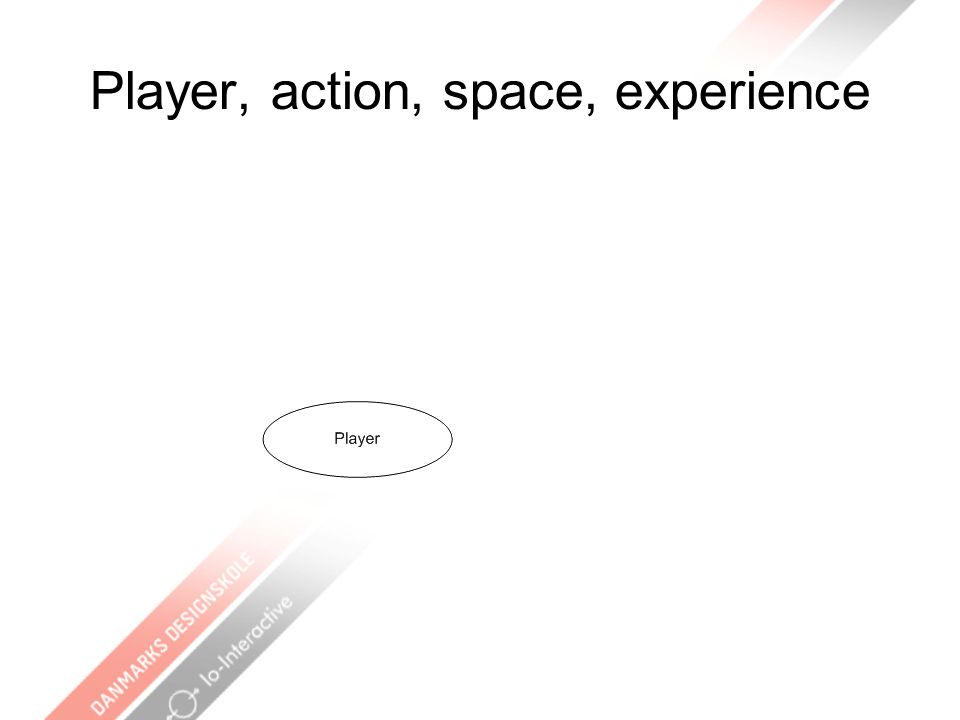 Player, action, space, experience
