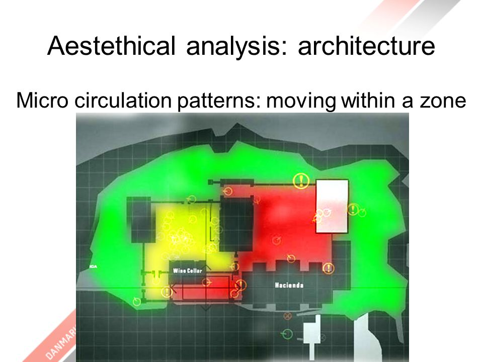 Aestethical analysis: architecture Micro circulation patterns: moving within a zone