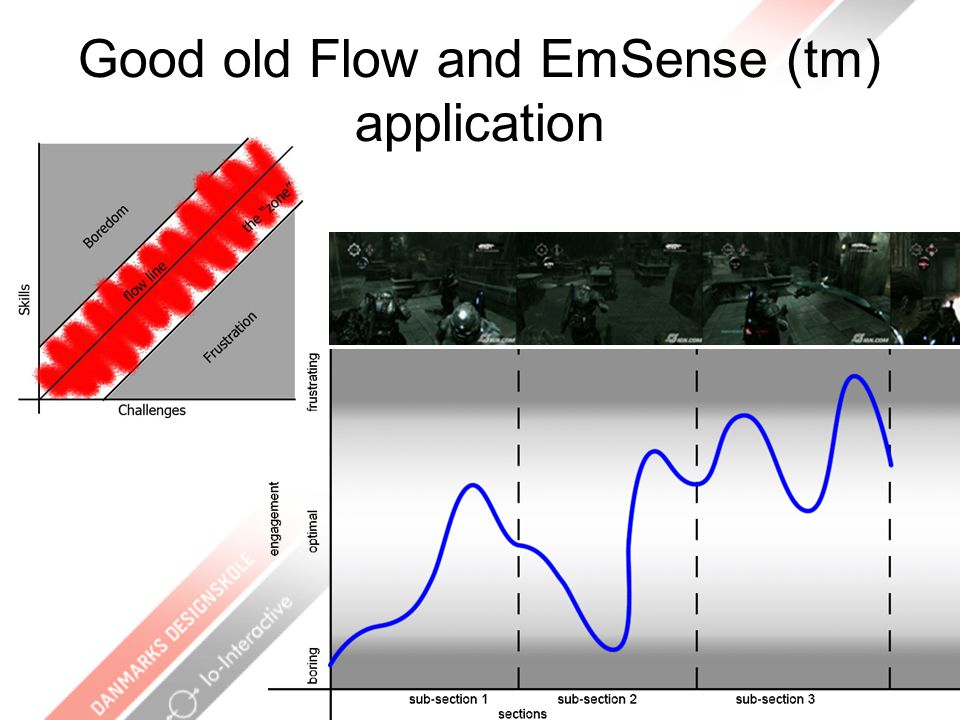 Good old Flow and EmSense (tm) application