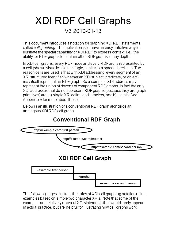XDI RDF Cell Graphs V3 2010-01-13 This document introduces a notation for graphing XDI RDF statements called cell graphing.