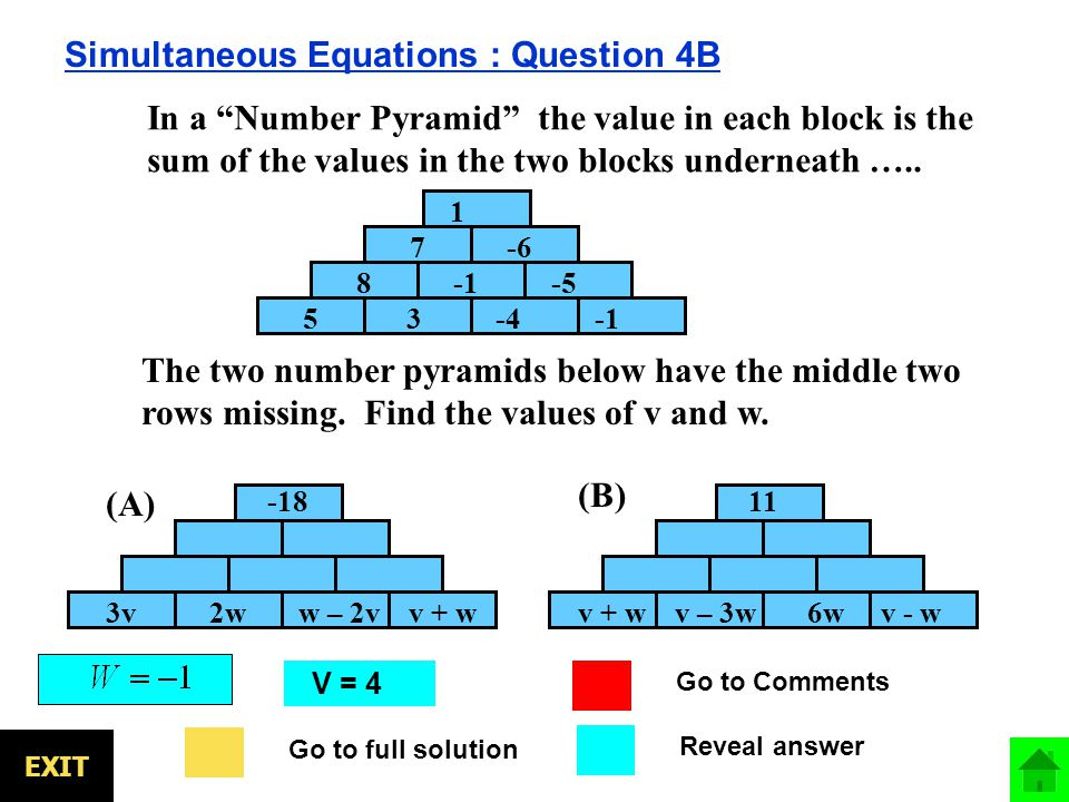 EXIT Simultaneous Equations : Question 4B In a Number Pyramid the value in each block is the sum of the values in the two blocks underneath …..