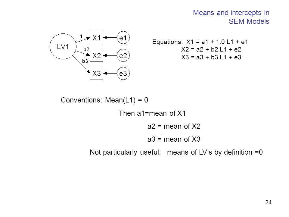 24 Means and intercepts in SEM Models Conventions: Mean(L1) = 0 Then a1=mean of X1 a2 = mean of X2 a3 = mean of X3 Not particularly useful: means of L