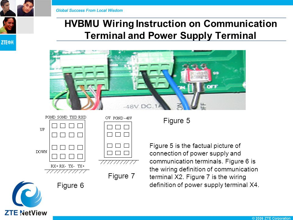 Wire Connection Instruction of Version A For the X5 terminals of battery monitoring wire which are connected to HVBMU, the upper row terminals are C1-C27, the lower row terminals are A1-A27.