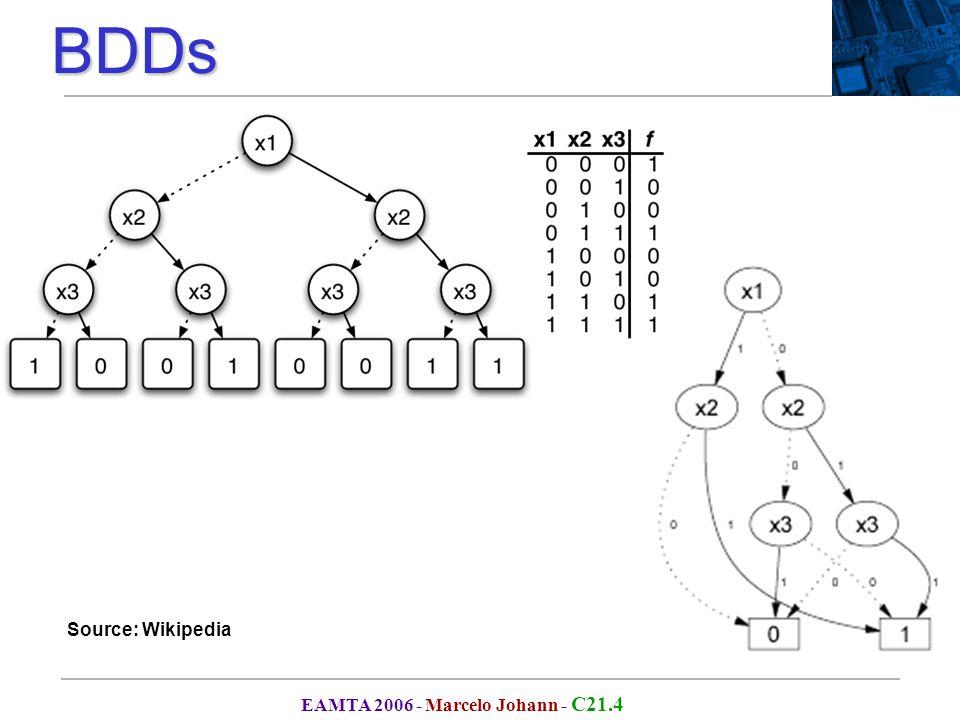EAMTA 2006 - Marcelo Johann - C21.4BDDs Source: Wikipedia