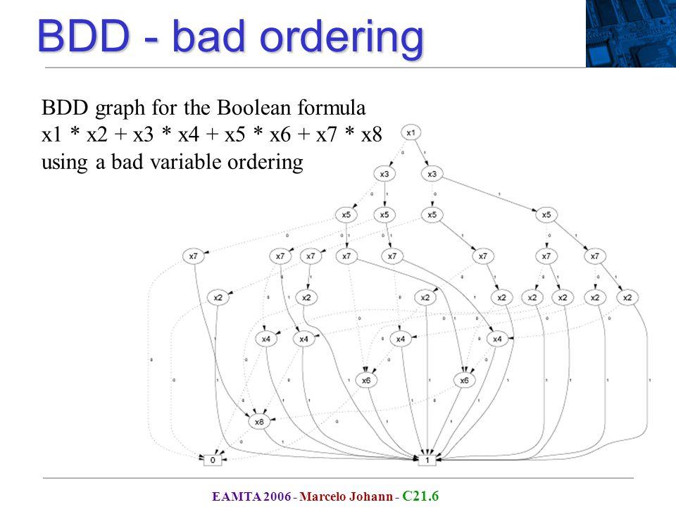EAMTA 2006 - Marcelo Johann - C21.6 BDD - bad ordering BDD graph for the Boolean formula x1 * x2 + x3 * x4 + x5 * x6 + x7 * x8 using a bad variable or