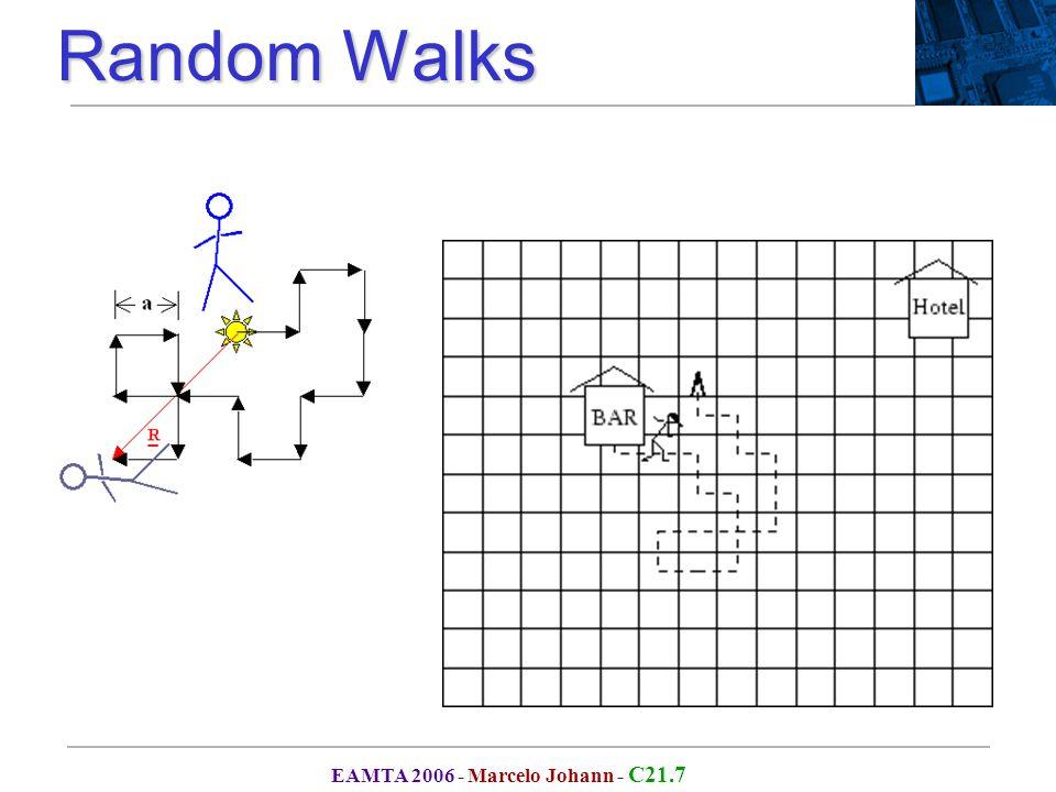 EAMTA 2006 - Marcelo Johann - C21.7 Random Walks