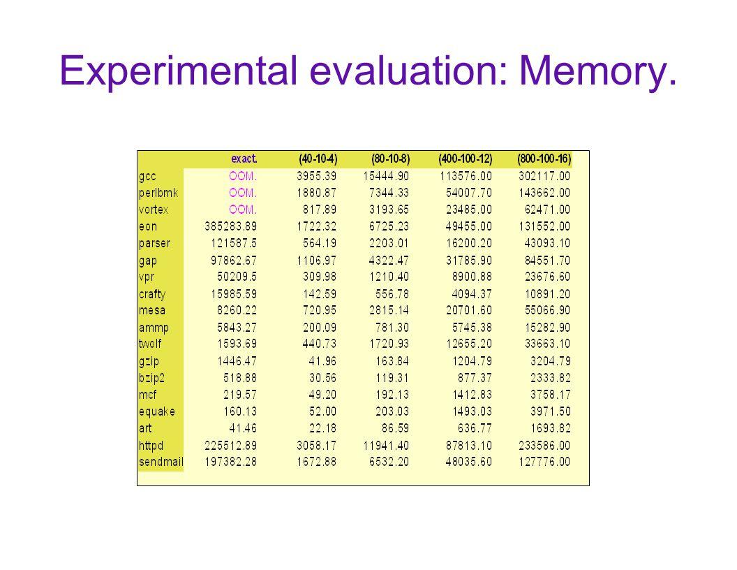 Experimental evaluation: Memory.
