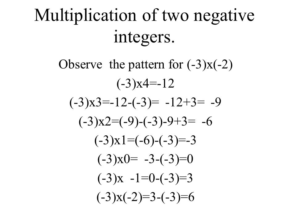 Continued We already have 3x(-5)= -15 So we get (-3)x5 = -15 = 3x(-5) While multiplying a positive integer and a negative integer,we multiply them as