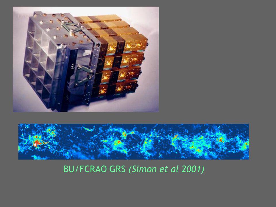 BU/FCRAO GRS (Simon et al 2001)
