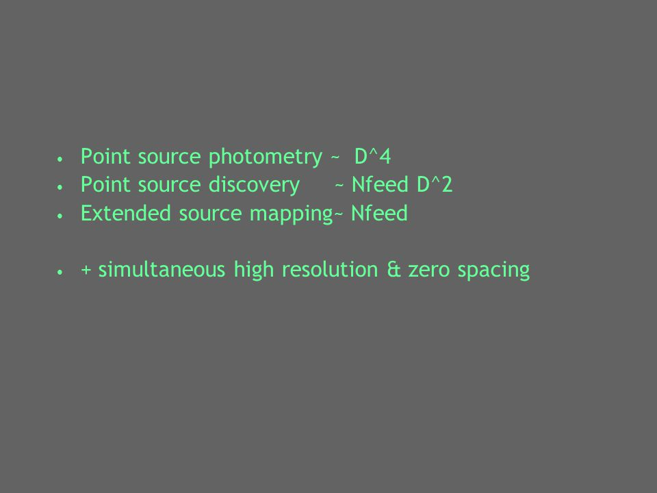 Point source photometry ~ D^4 Point source discovery ~ Nfeed D^2 Extended source mapping~ Nfeed + simultaneous high resolution & zero spacing