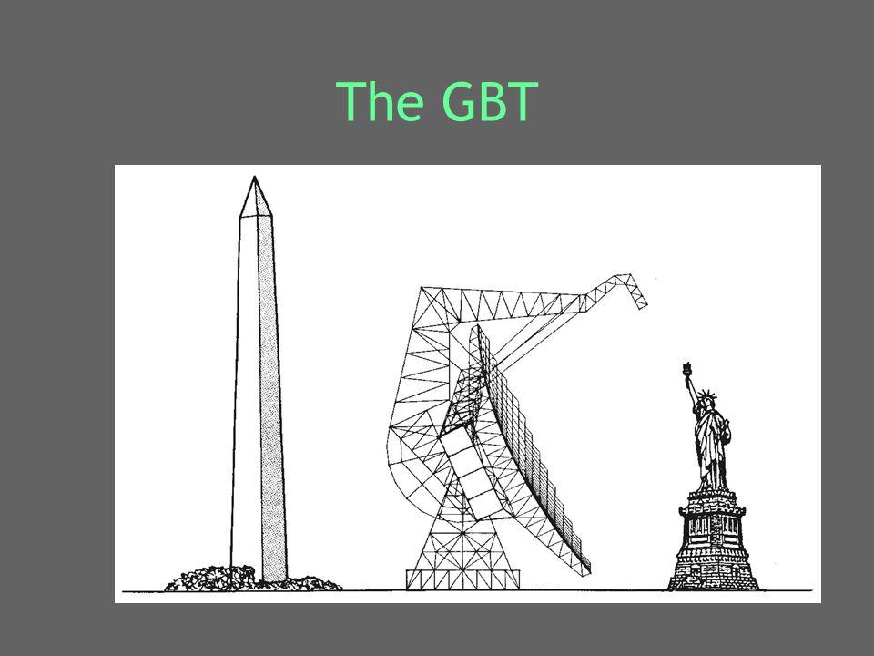 The GBT