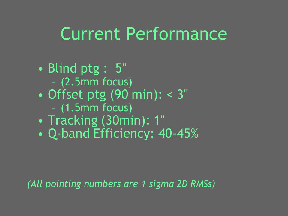 Current Performance Blind ptg : 5 –(2.5mm focus) Offset ptg (90 min): < 3 –(1.5mm focus) Tracking (30min): 1 Q-band Efficiency: 40-45% (All pointing numbers are 1 sigma 2D RMSs)