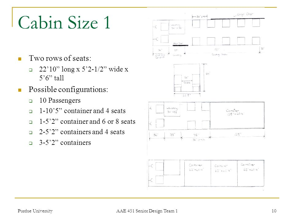 "Purdue University AAE 451 Senior Design Team 1 10 Cabin Size 1 Two rows of seats:  22'10"" long x 5'2-1/2"" wide x 5'6"" tall Possible configurations: "