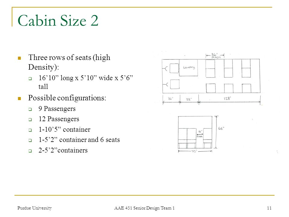 "Purdue University AAE 451 Senior Design Team 1 11 Cabin Size 2 Three rows of seats (high Density):  16'10"" long x 5'10"" wide x 5'6"" tall Possible con"