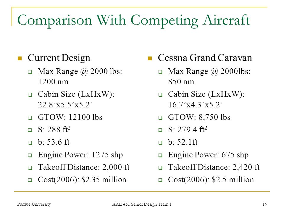 Purdue University AAE 451 Senior Design Team 1 16 Comparison With Competing Aircraft Current Design  Max Range @ 2000 lbs: 1200 nm  Cabin Size (LxHx