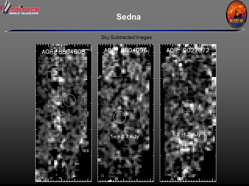 Sedna Sky Subtracted Images 1  = 0.7 mJy 5.2  1.2 mJy