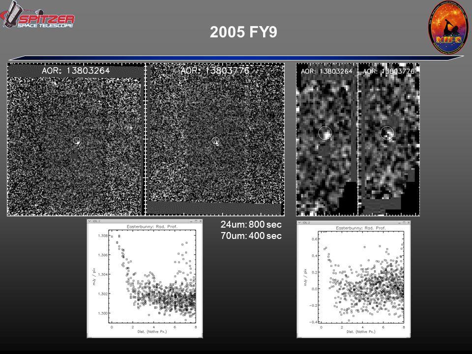 2005 FY9 24um: 800 sec 70um: 400 sec