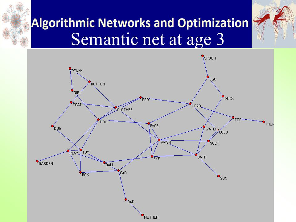 13 Semantic net at age 3
