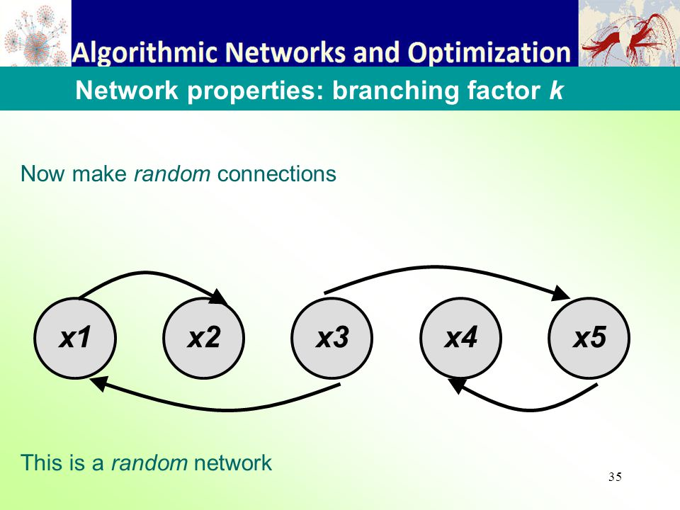 35 Now make random connections Network properties: branching factor k x1x2x3x4x5 This is a random network