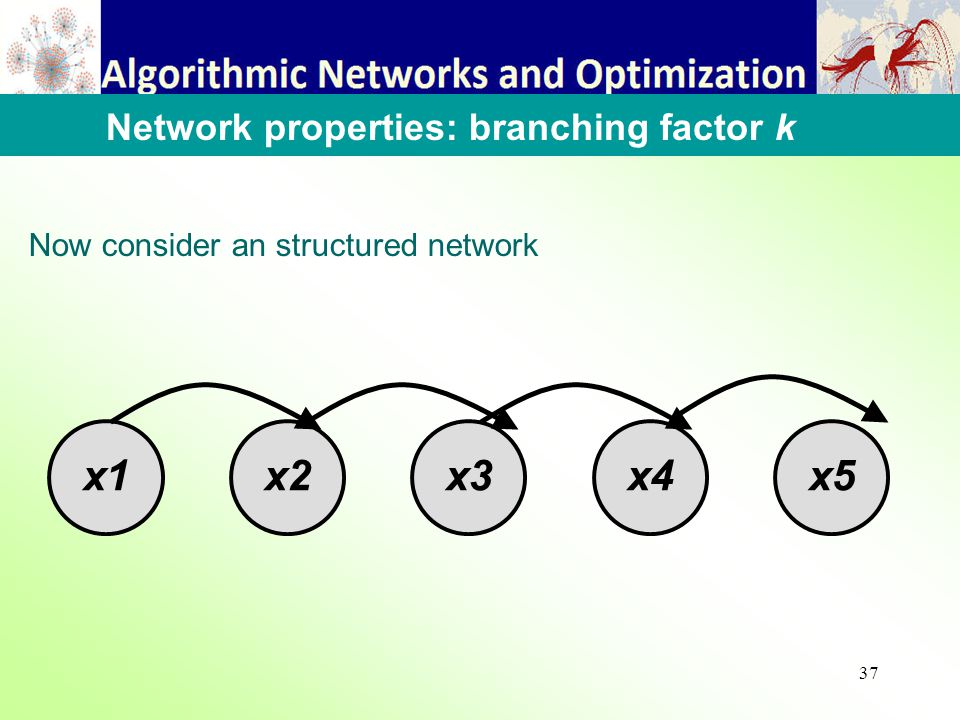 37 Now consider an structured network Network properties: branching factor k x1x2x3x4x5