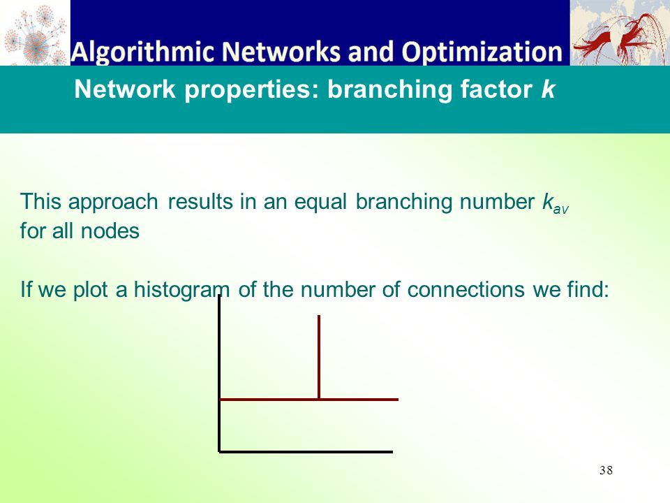38 This approach results in an equal branching number k av for all nodes If we plot a histogram of the number of connections we find: Network properties: branching factor k