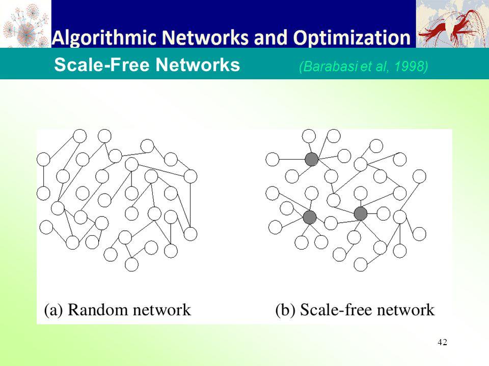 42 Scale-Free Networks (Barabasi et al, 1998)