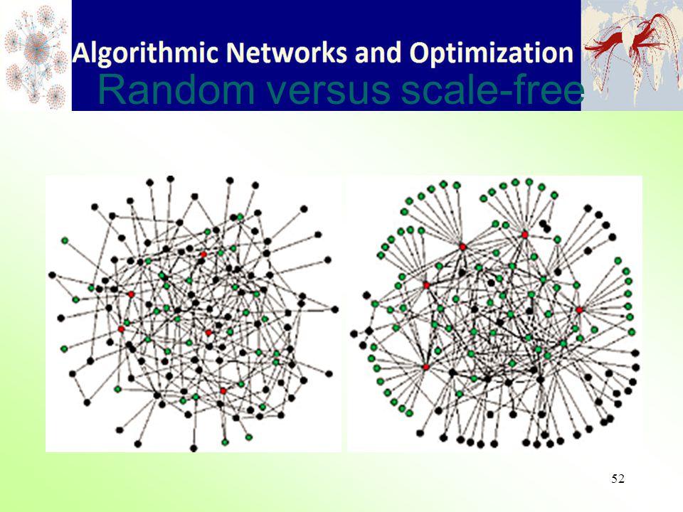 52 Random versus scale-free