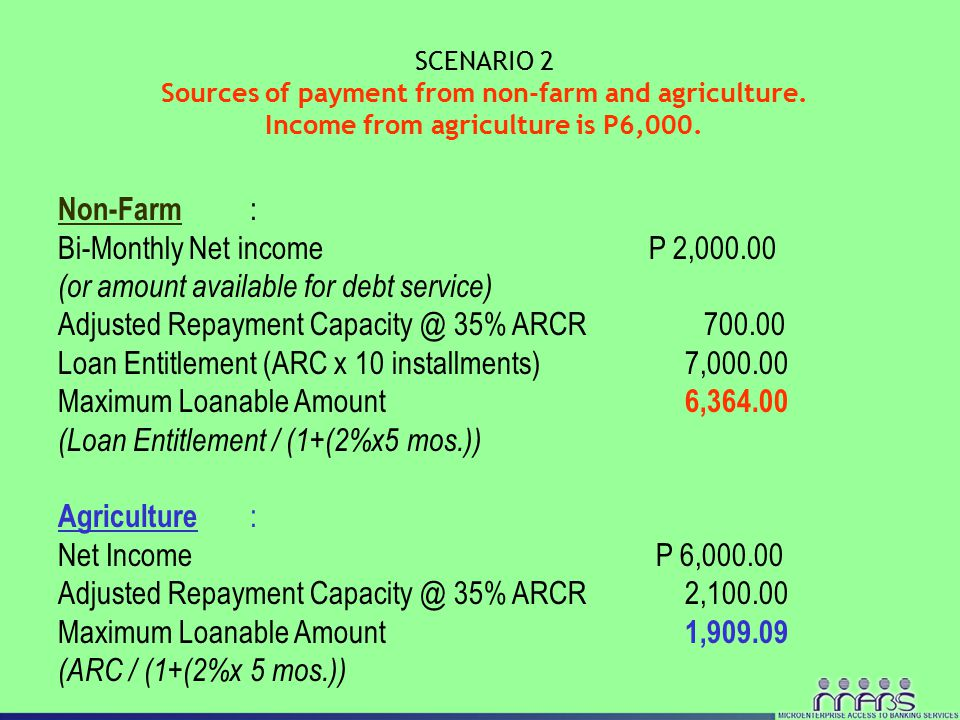 SCENARIO 2 Sources of payment from non-farm and agriculture. Income from agriculture is P6,000. Non-Farm : Bi-Monthly Net income P 2,000.00 (or amount