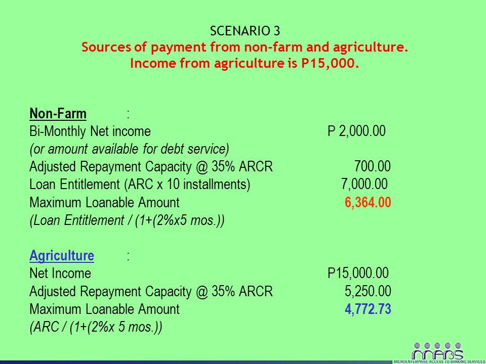 Non-Farm : Bi-Monthly Net income P 2,000.00 (or amount available for debt service) Adjusted Repayment Capacity @ 35% ARCR 700.00 Loan Entitlement (ARC x 10 installments) 7,000.00 Maximum Loanable Amount 6,364.00 (Loan Entitlement / (1+(2%x5 mos.)) Agriculture : Net Income P15,000.00 Adjusted Repayment Capacity @ 35% ARCR 5,250.00 Maximum Loanable Amount 4,772.73 (ARC / (1+(2%x 5 mos.)) SCENARIO 3 Sources of payment from non-farm and agriculture.
