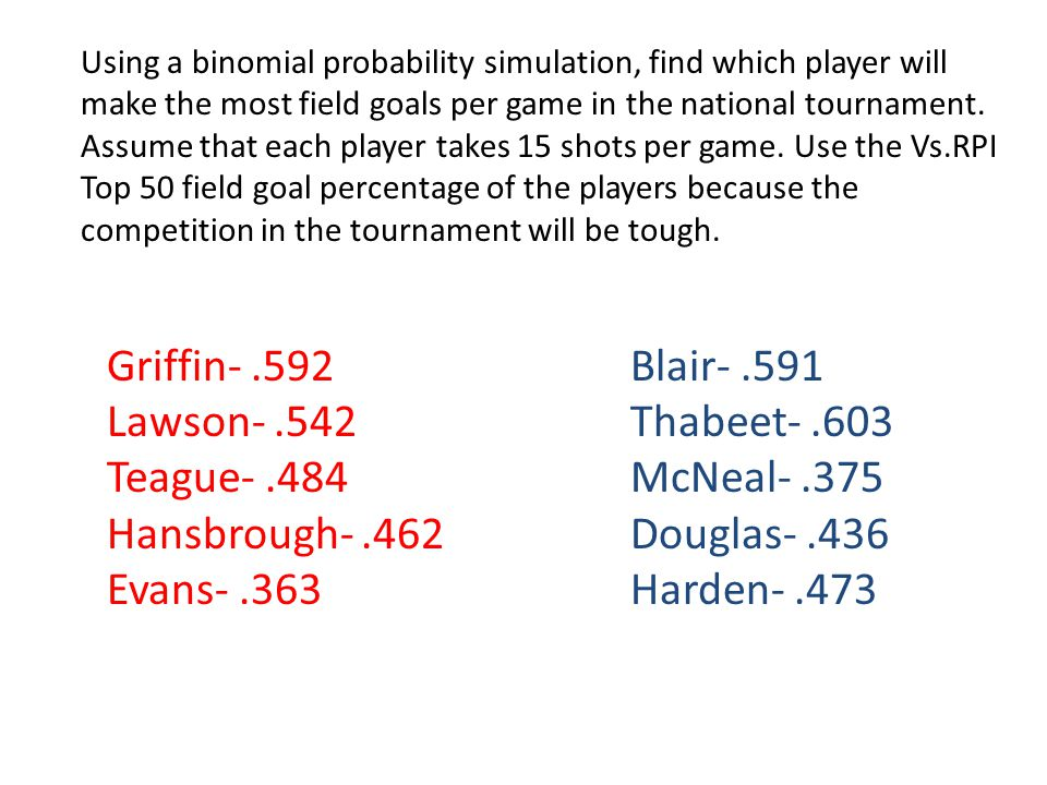 Using a binomial probability simulation, find which player will make the most field goals per game in the national tournament.
