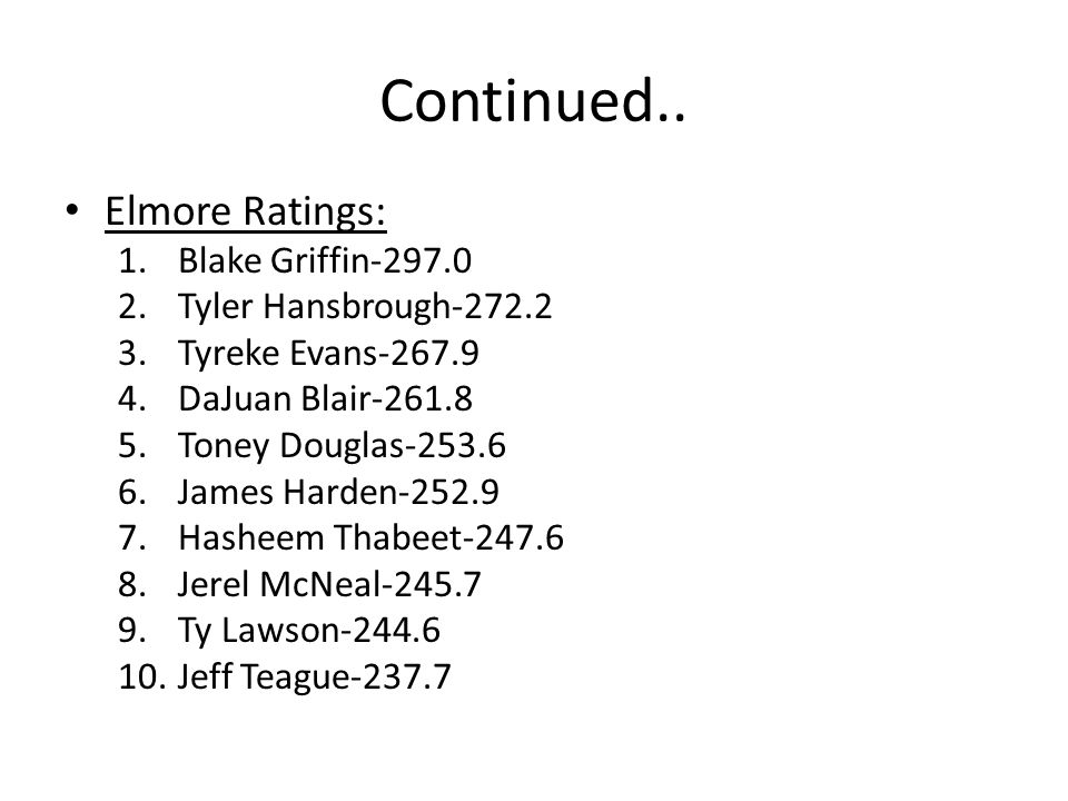 Continued.. Elmore Ratings: 1.Blake Griffin-297.0 2.Tyler Hansbrough-272.2 3.Tyreke Evans-267.9 4.DaJuan Blair-261.8 5.Toney Douglas-253.6 6.James Har