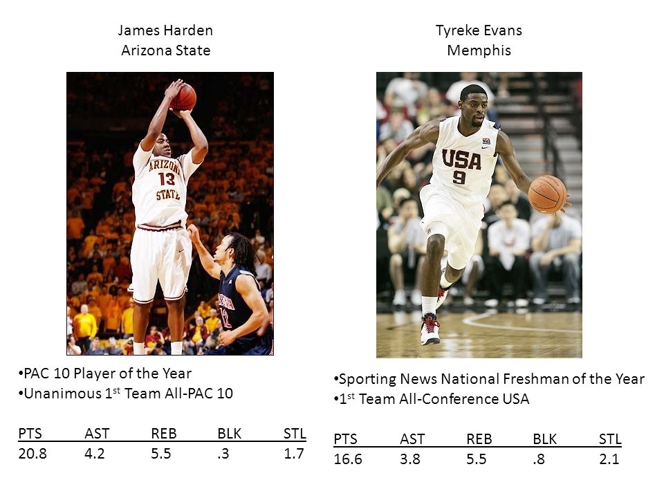 James Harden Arizona State Tyreke Evans Memphis PAC 10 Player of the Year Unanimous 1 st Team All-PAC 10 PTSASTREBBLKSTL 20.84.25.5.31.7 Sporting News