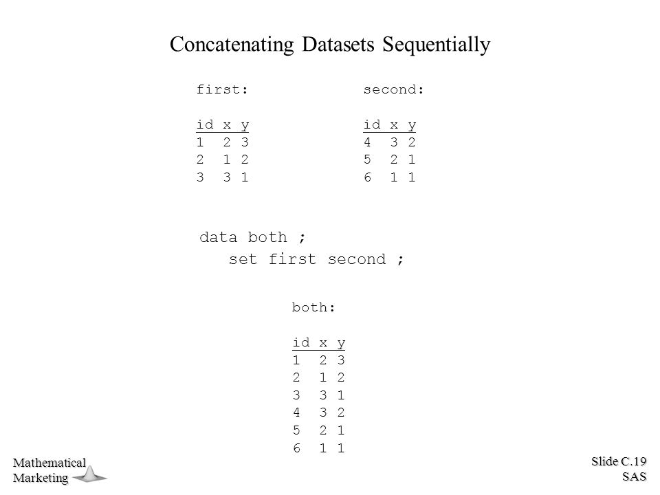 Slide C.19 SAS MathematicalMarketing Concatenating Datasets Sequentially data both ; set first second ; first: id x y 1 2 3 2 1 2 3 3 1 second: id x y 4 3 2 5 2 1 6 1 1 both: id x y 1 2 3 2 1 2 3 3 1 4 3 2 5 2 1 6 1 1