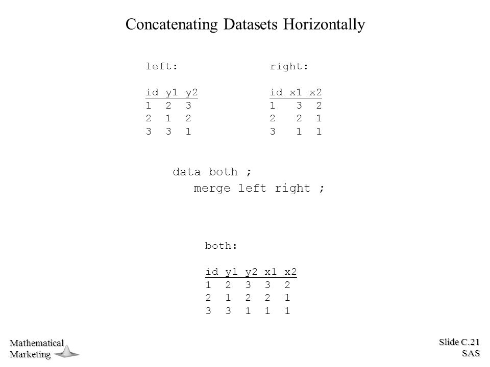 Slide C.21 SAS MathematicalMarketing Concatenating Datasets Horizontally data both ; merge left right ; left: id y1 y2 1 2 3 2 1 2 3 3 1 right: id x1 x2 1 3 2 2 2 1 3 1 1 both: id y1 y2 x1 x2 1 2 3 3 2 2 1 2 2 1 3 3 1 1 1