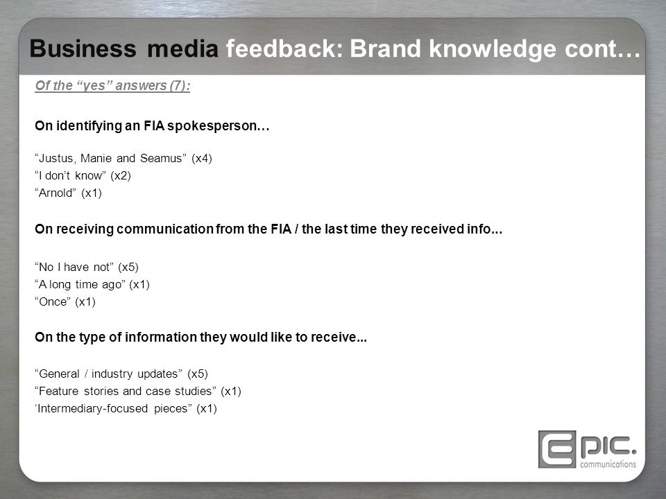 "Business media feedback: Brand knowledge cont… Of the ""yes"" answers (7): On identifying an FIA spokesperson… ""Justus, Manie and Seamus"" (x4) ""I don't"