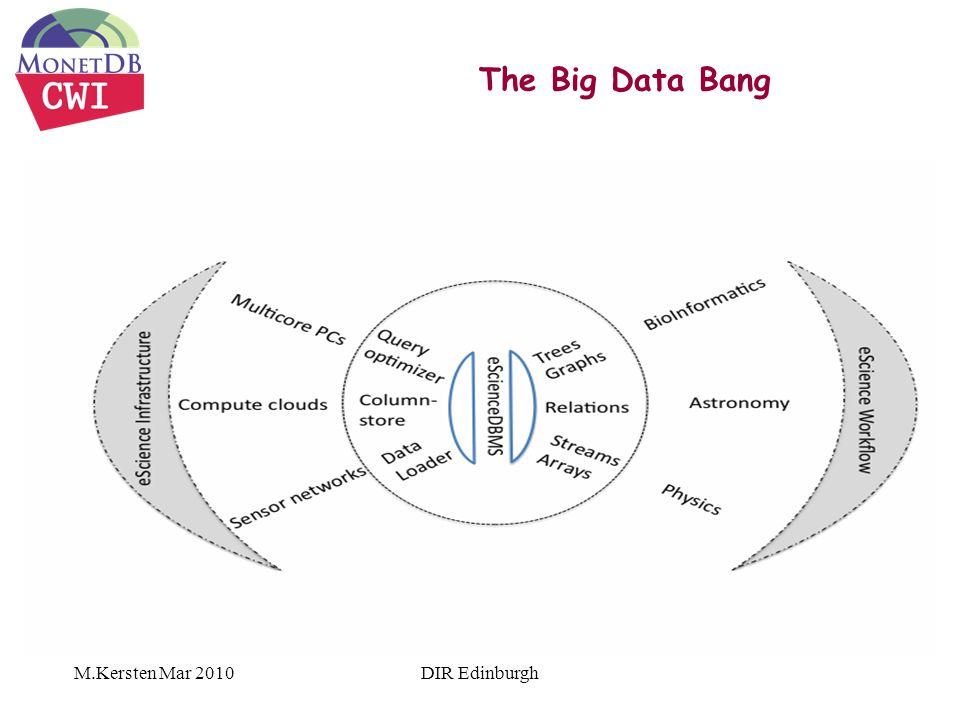 The Big Data Bang M.Kersten Mar 2010DIR Edinburgh