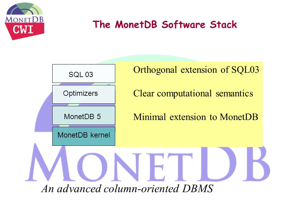 An advanced column-oriented DBMS The MonetDB Software Stack MonetDB 5 MonetDB kernel SQL 03 Optimizers Extensions Orthogonal extension of SQL03 Clear computational semantics Minimal extension to MonetDB