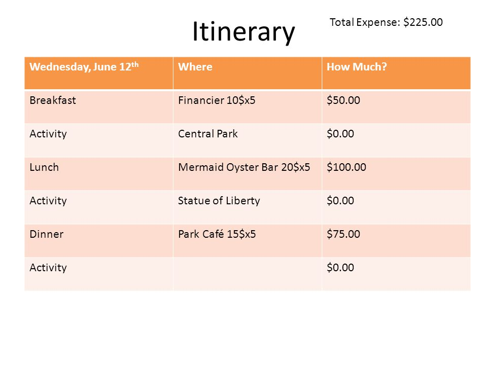 Itinerary Total Expense: $ Wednesday, June 12 th WhereHow Much.