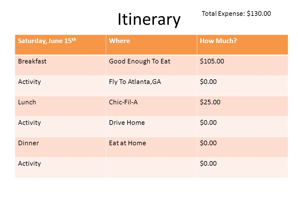 Itinerary Total Expense: $ Saturday, June 15 th WhereHow Much.