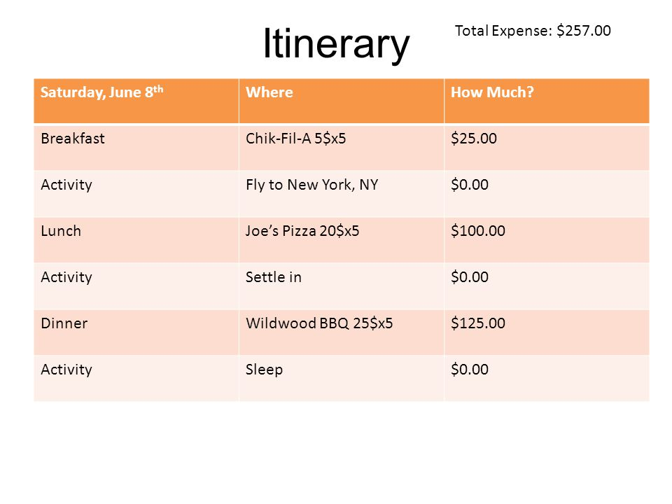 Itinerary Total Expense: $ Saturday, June 8 th WhereHow Much.