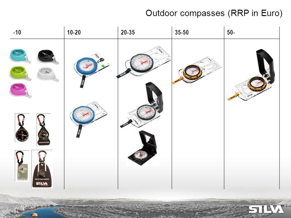 Racing compasses (RRP in Euro) 10-2020-4040-6060-80